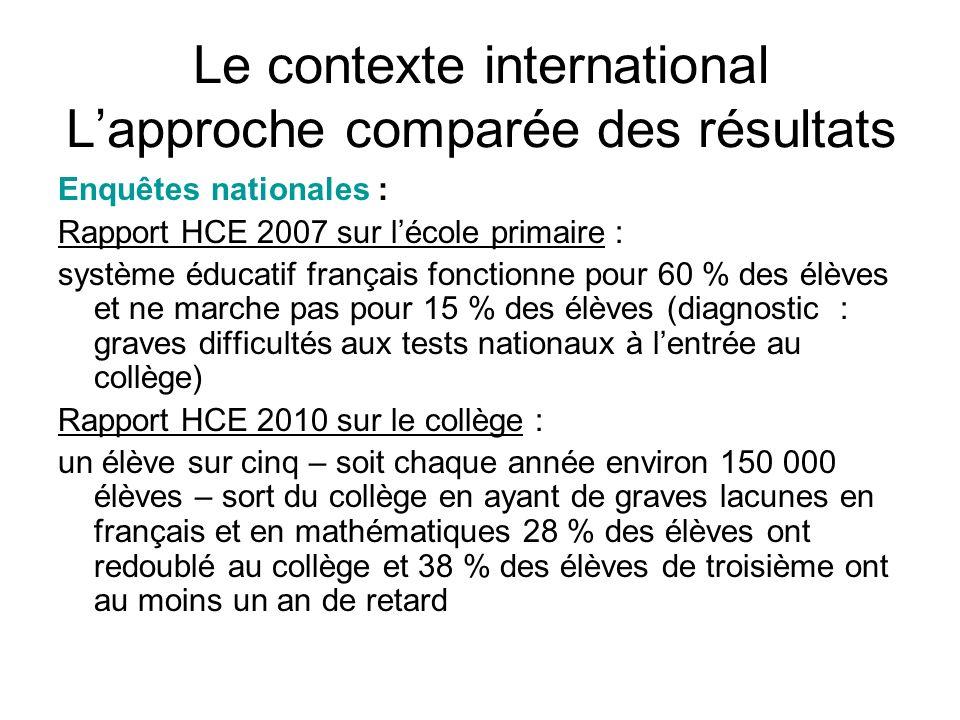 Le contexte international Lapproche comparée des résultats Enquêtes nationales : Rapport HCE 2007 sur lécole primaire : système éducatif français fonc