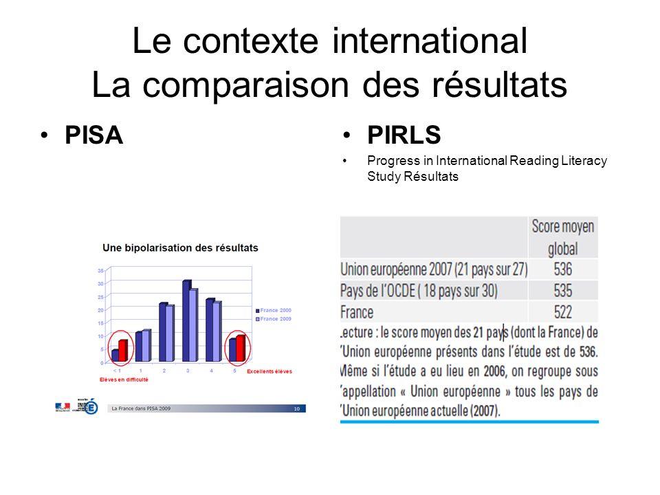 Le contexte international La comparaison des résultats PISAPIRLS Progress in International Reading Literacy Study Résultats