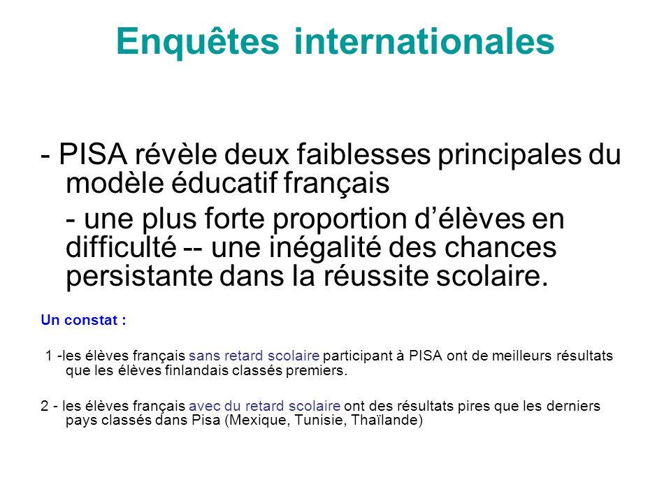 Enquêtes internationales - PISA révèle deux faiblesses principales du modèle éducatif français - une plus forte proportion délèves en difficulté -- un