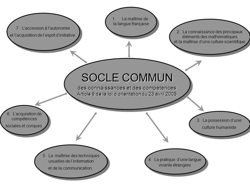 SOCLE COMMUN des connaissances et des compétences Article 9 de la loi dorientation du 23 avril 2005 SOCLE COMMUN des connaissances et des compétences