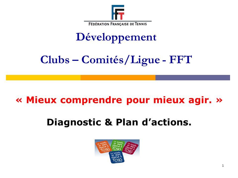 1 Développement Clubs – Comités/Ligue - FFT « Mieux comprendre pour mieux agir. » Diagnostic & Plan dactions.