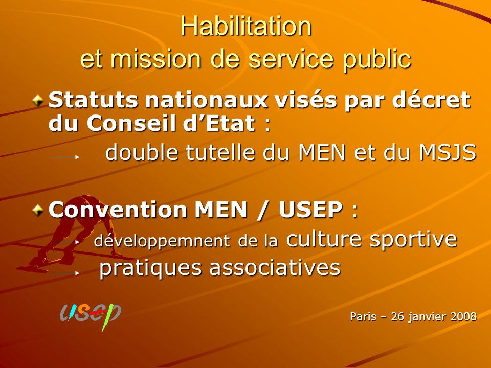 Habilitation et mission de service public Statuts nationaux visés par décret du Conseil dEtat : double tutelle du MEN et du MSJS Convention MEN / USEP