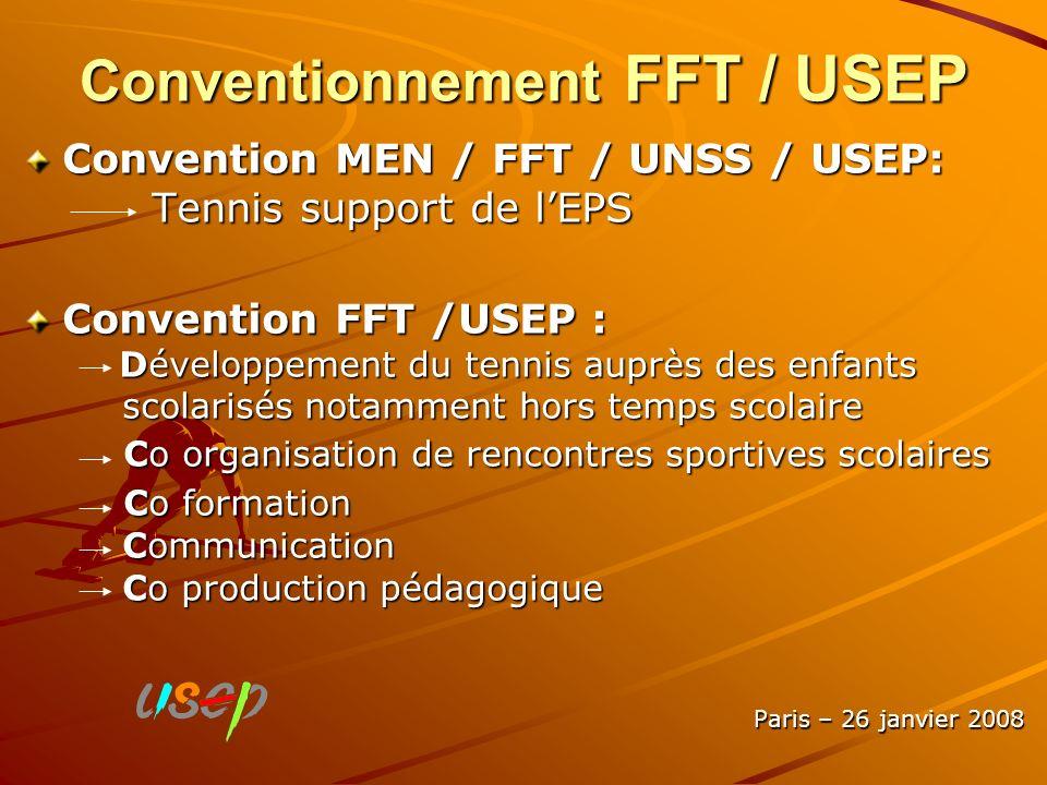 Conventionnement FFT / USEP Convention MEN / FFT / UNSS / USEP: Tennis support de lEPS Convention FFT /USEP : Développement du tennis auprès des enfan