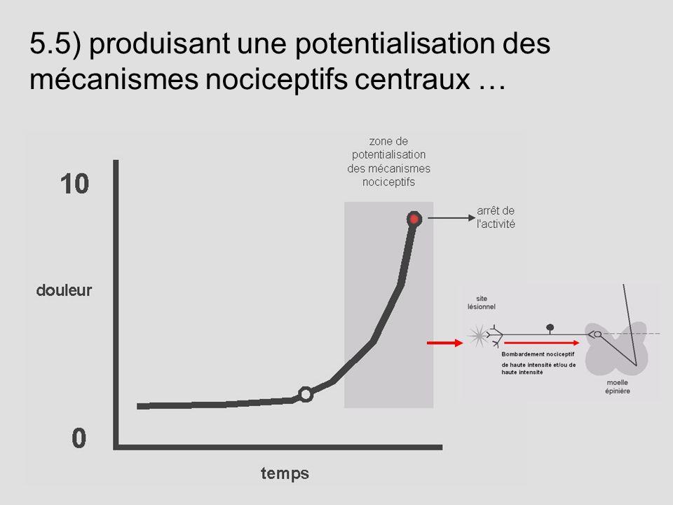 5.5) produisant une potentialisation des mécanismes nociceptifs centraux …