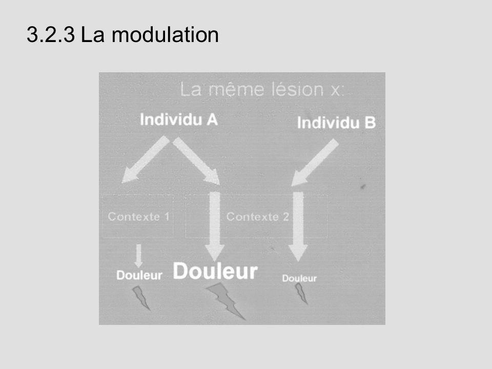 3.2.3 La modulation