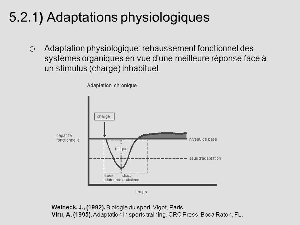 5.2.1) Adaptations physiologiques Adaptation physiologique: rehaussement fonctionnel des systèmes organiques en vue d'une meilleure réponse face à un