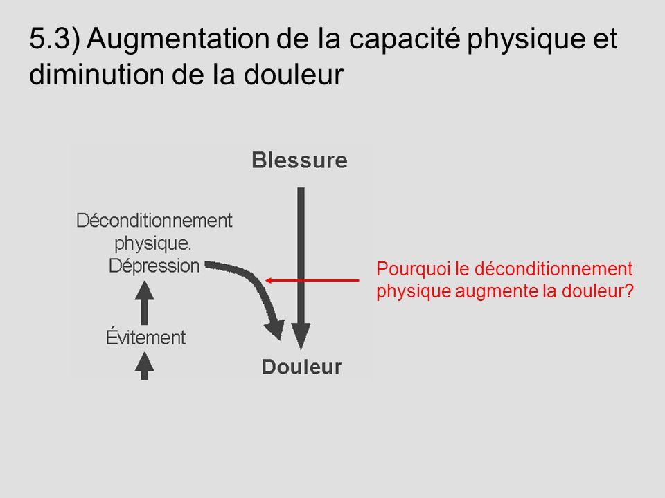 5.3) Augmentation de la capacité physique et diminution de la douleur Pourquoi le déconditionnement physique augmente la douleur?