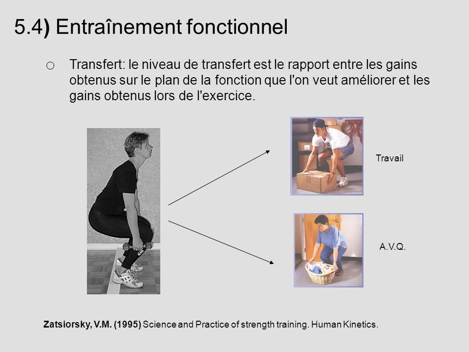 5.4) Entraînement fonctionnel Transfert: le niveau de transfert est le rapport entre les gains obtenus sur le plan de la fonction que l'on veut amélio