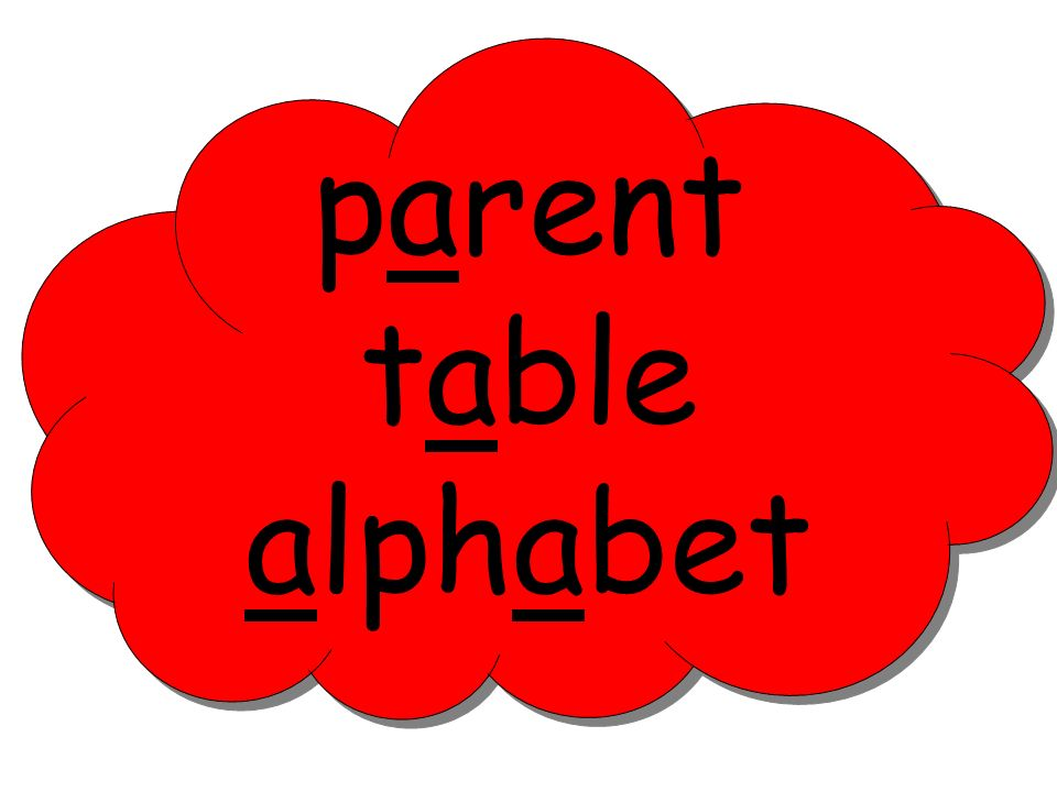 parent table alphabet