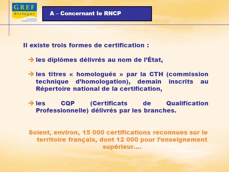 A – Concernant le RNCP Il existe trois formes de certification : les diplômes délivrés au nom de lÉtat, les titres « homologués » par la CTH (commission technique dhomologation), demain inscrits au Répertoire national de la certification, les CQP (Certificats de Qualification Professionnelle) délivrés par les branches.