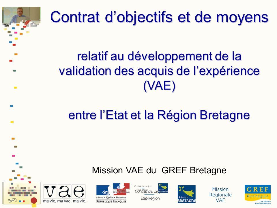 Mission Régionale VAE relatif au développement de la validation des acquis de lexpérience (VAE) entre lEtat et la Région Bretagne Mission VAE du GREF Bretagne Contrat dobjectifs et de moyens