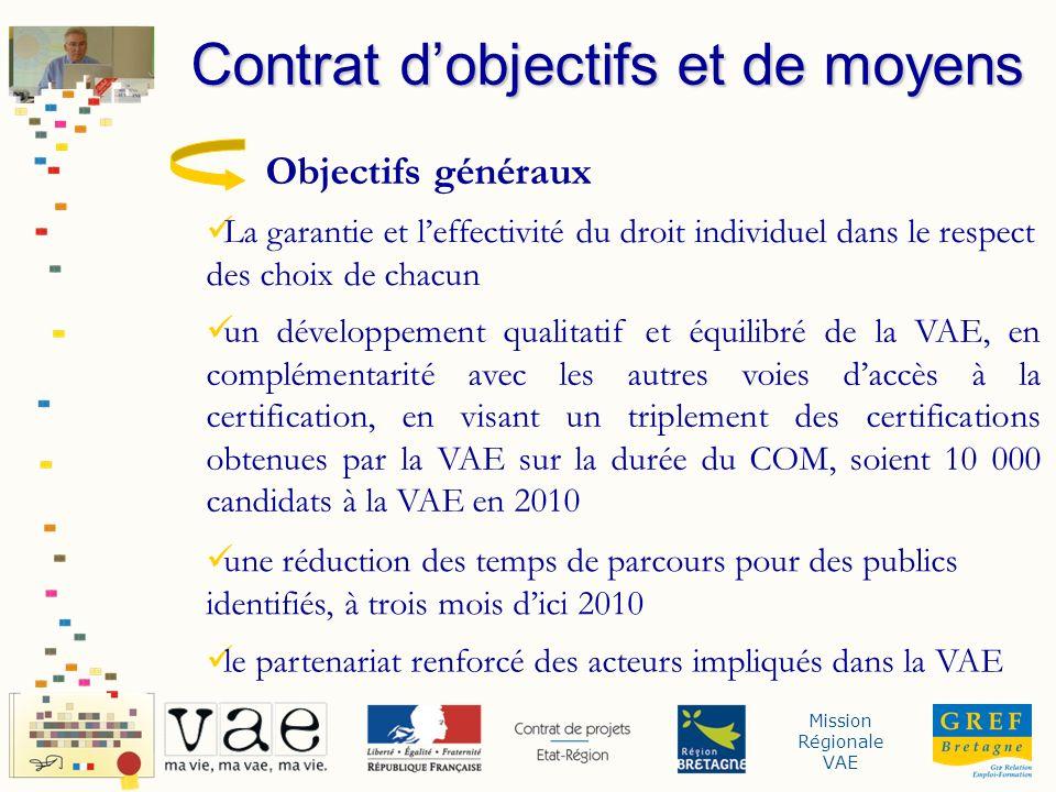 Mission Régionale VAE Objectifs généraux La garantie et leffectivité du droit individuel dans le respect des choix de chacun un développement qualitat
