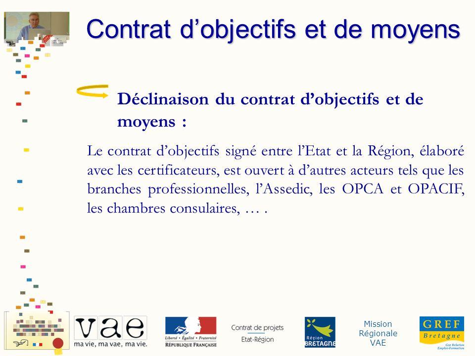Mission Régionale VAE Déclinaison du contrat dobjectifs et de moyens : Le contrat dobjectifs signé entre lEtat et la Région, élaboré avec les certific