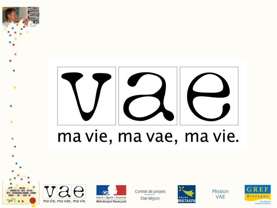 Mission VAE Campagne de communication Une campagne grand-public Une campagne de notoriété Une campagne pluri-média VAE en Bretagne - Etat des Lieux - Juin 2008 - Communication