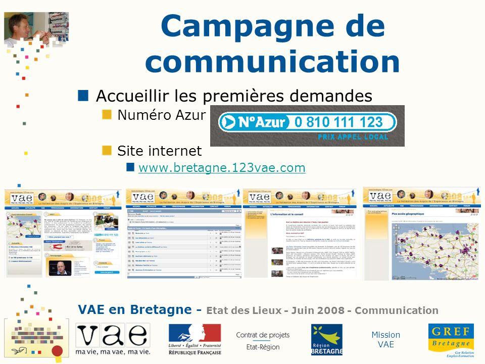 Mission VAE Campagne de communication Accueillir les premières demandes Numéro Azur Site internet www.bretagne.123vae.com VAE en Bretagne - Etat des L