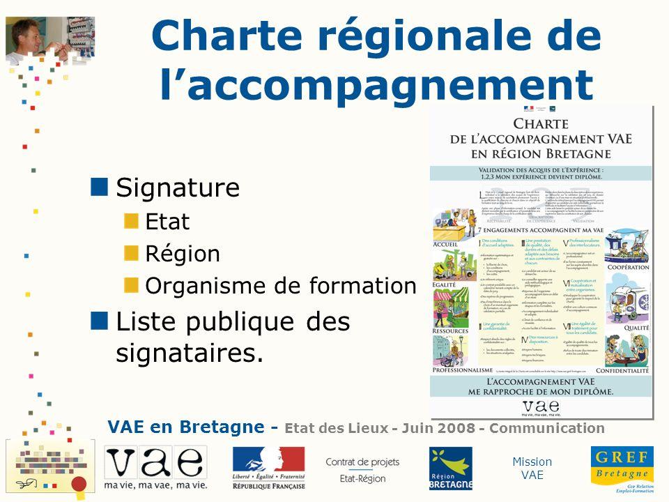 Mission VAE Charte régionale de laccompagnement VAE en Bretagne - Etat des Lieux - Juin 2008 - Communication Signature Etat Région Organisme de format