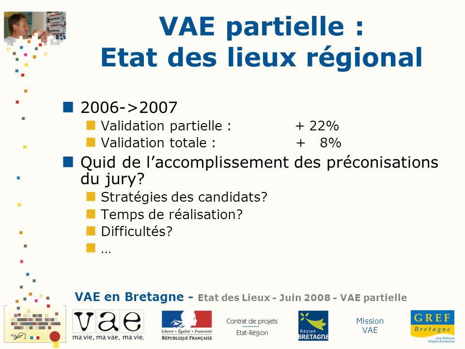 Mission VAE VAE partielle : Etat des lieux régional 2006->2007 Validation partielle : + 22% Validation totale : + 8% Quid de laccomplissement des préc