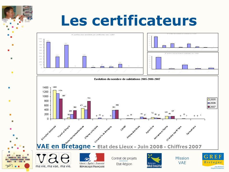 Mission VAE Les certificateurs VAE en Bretagne - Etat des Lieux - Juin 2008 - Chiffres 2007