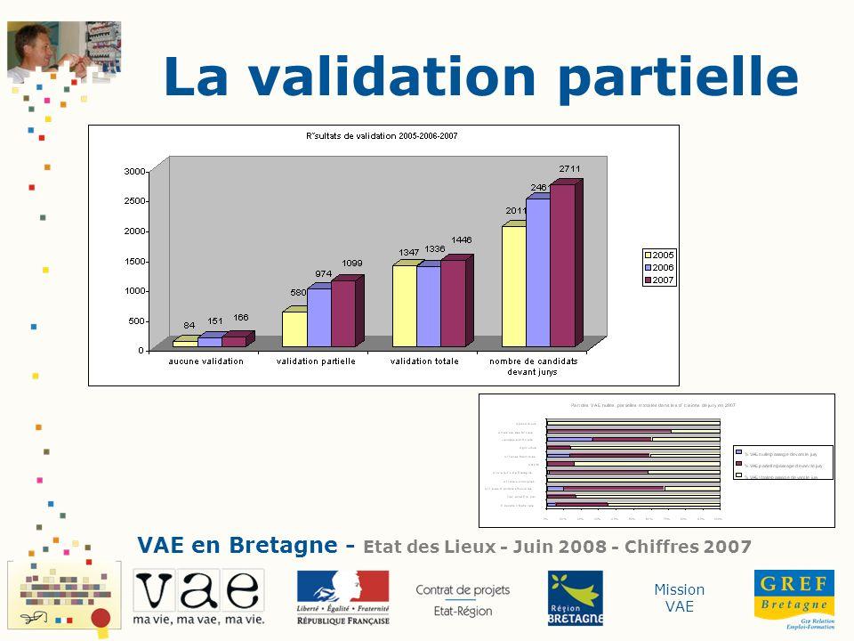 Mission VAE La validation partielle VAE en Bretagne - Etat des Lieux - Juin 2008 - Chiffres 2007