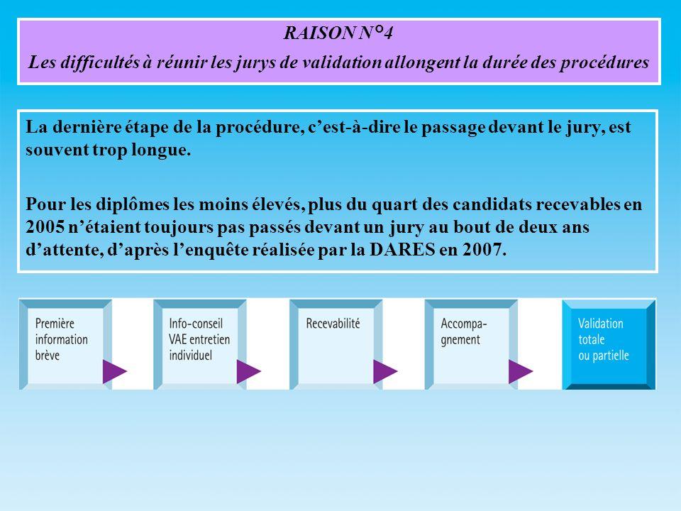 RAISON N°4 Les difficultés à réunir les jurys de validation allongent la durée des procédures La dernière étape de la procédure, cest-à-dire le passag