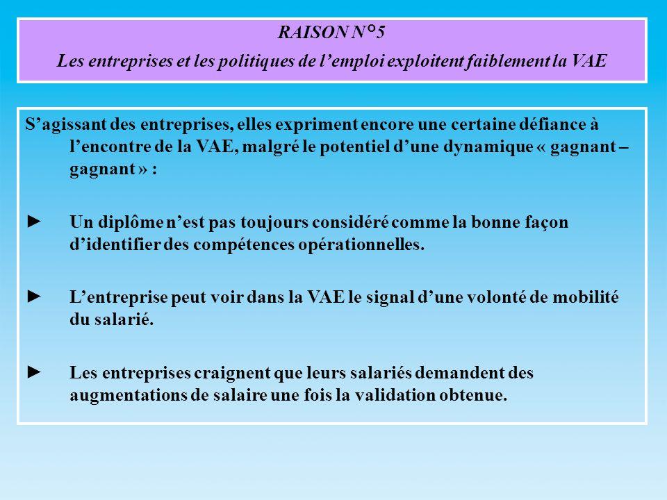 RAISON N°5 Les entreprises et les politiques de lemploi exploitent faiblement la VAE Sagissant des entreprises, elles expriment encore une certaine dé