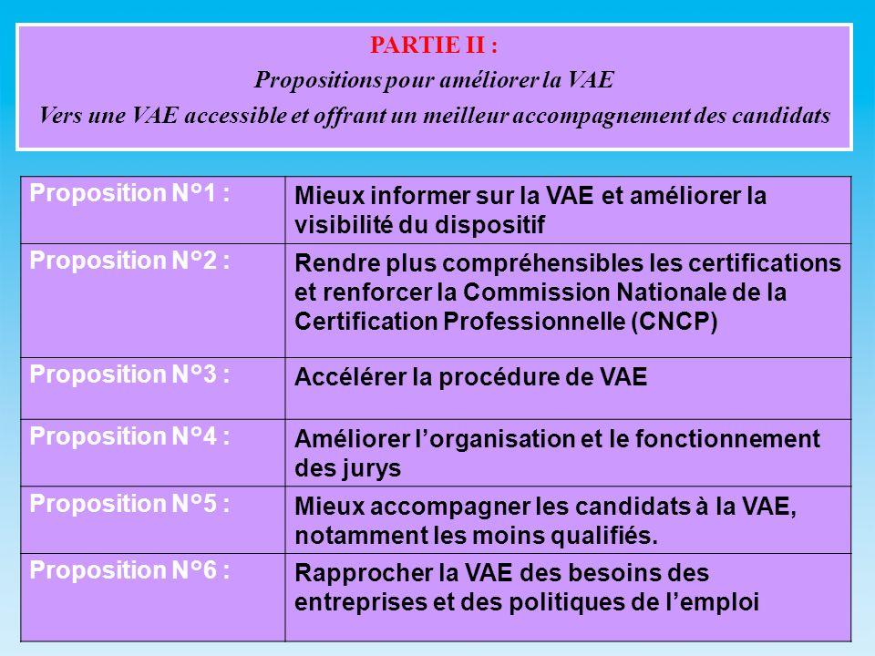PARTIE II : Propositions pour améliorer la VAE Vers une VAE accessible et offrant un meilleur accompagnement des candidats Proposition N°1 :Mieux info