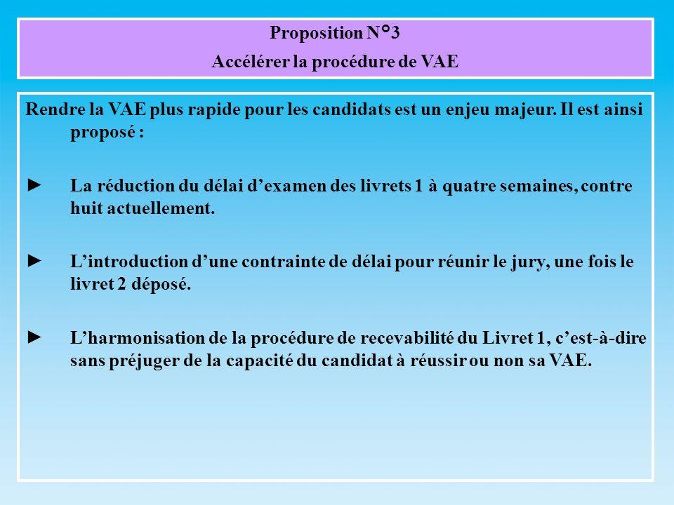 Proposition N°3 Accélérer la procédure de VAE Rendre la VAE plus rapide pour les candidats est un enjeu majeur. Il est ainsi proposé : La réduction du
