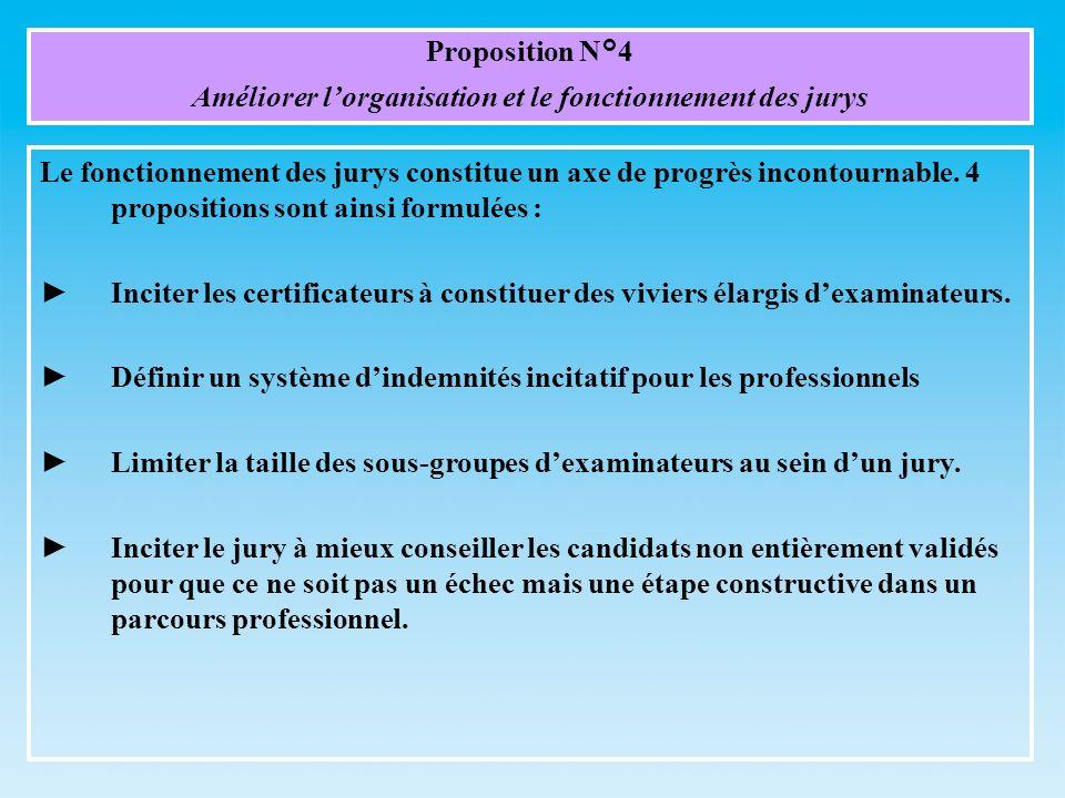 Proposition N°4 Améliorer lorganisation et le fonctionnement des jurys Le fonctionnement des jurys constitue un axe de progrès incontournable. 4 propo