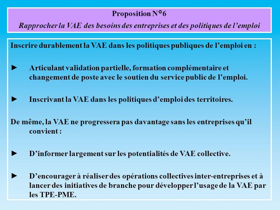 Proposition N°6 Rapprocher la VAE des besoins des entreprises et des politiques de lemploi Inscrire durablement la VAE dans les politiques publiques d