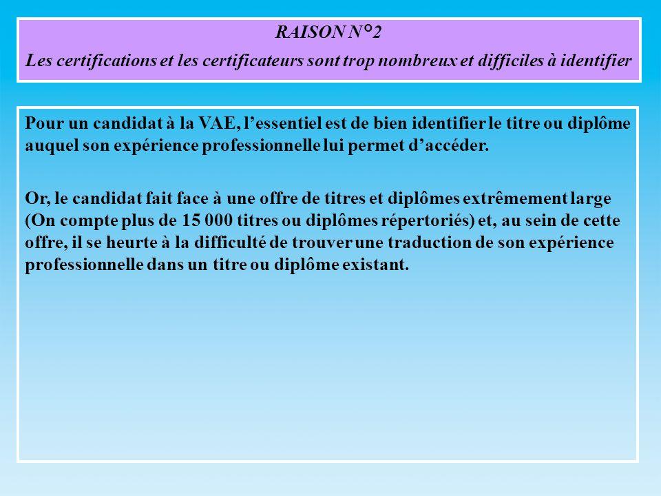 RAISON N°2 Les certifications et les certificateurs sont trop nombreux et difficiles à identifier Pour un candidat à la VAE, lessentiel est de bien identifier le titre ou diplôme auquel son expérience professionnelle lui permet daccéder.