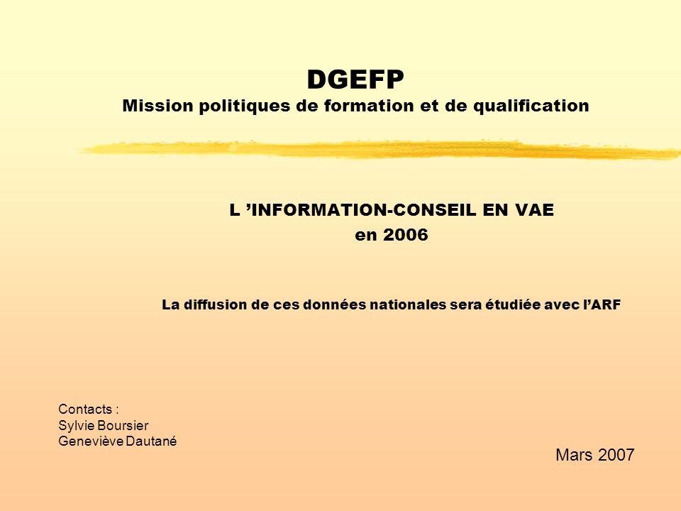 DGEFP Mission politiques de formation et de qualification L INFORMATION-CONSEIL EN VAE en 2006 La diffusion de ces données nationales sera étudiée avec lARF Contacts : Sylvie Boursier Geneviève Dautané Mars 2007