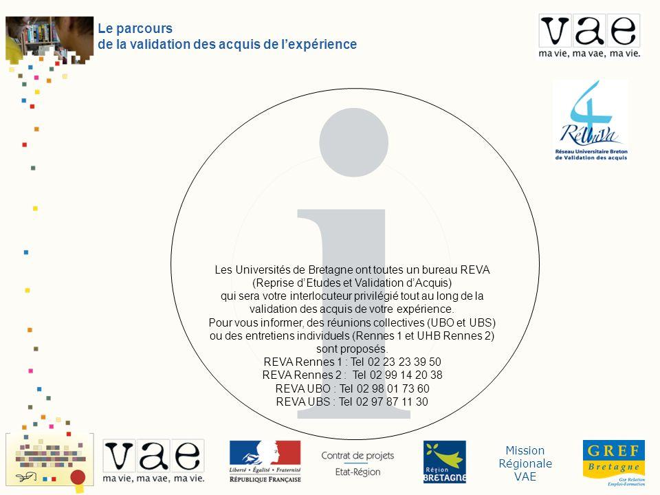 Mission Régionale VAE Le parcours de la validation des acquis de lexpérience Recevabilité Universités de Bretagne Le candidat, la candidateLe certificateur Retire une fiche projet auprès du bureau REVA de lUniversité délivrant le diplôme souhaité.