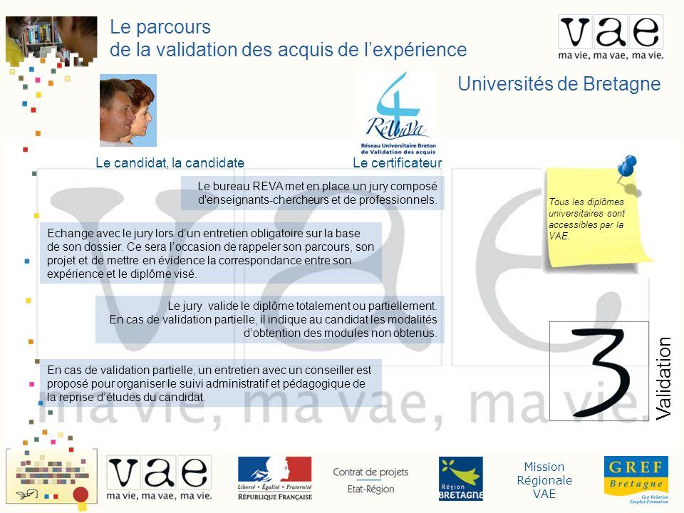 Mission Régionale VAE Le parcours de la validation des acquis de lexpérience Universités de Bretagne Pour en savoir plus: http://vae.univ-bretagne.fr http://www.vae.gref-bretagne.com