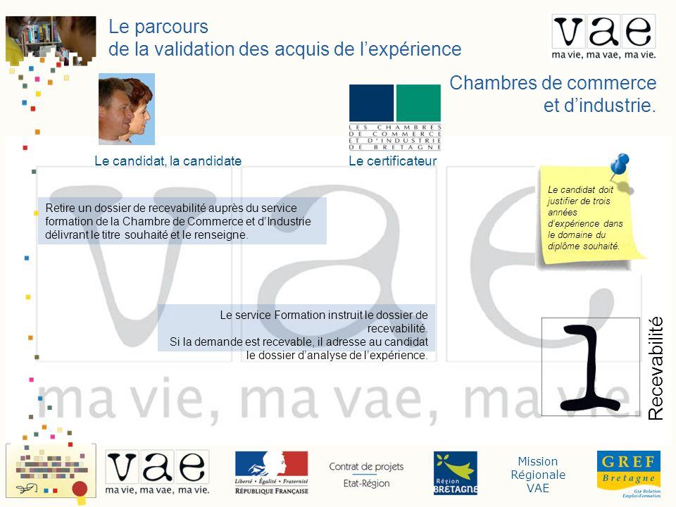 Mission Régionale VAE Le parcours de la validation des acquis de lexpérience Recevabilité Chambres de commerce et dindustrie.