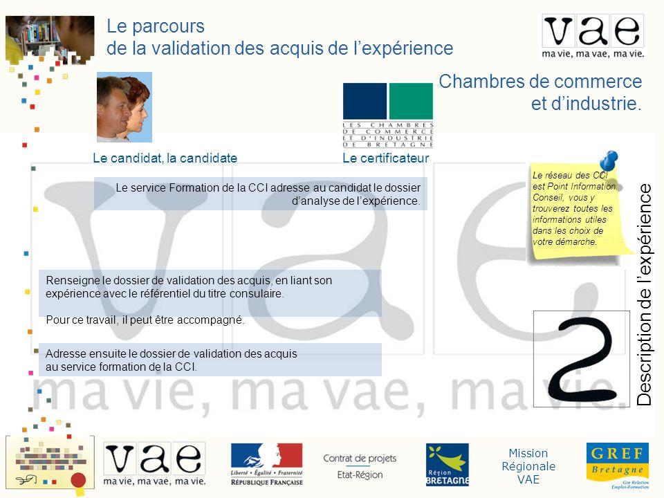 Mission Régionale VAE Le parcours de la validation des acquis de lexpérience Description de lexpérience Chambres de commerce et dindustrie.