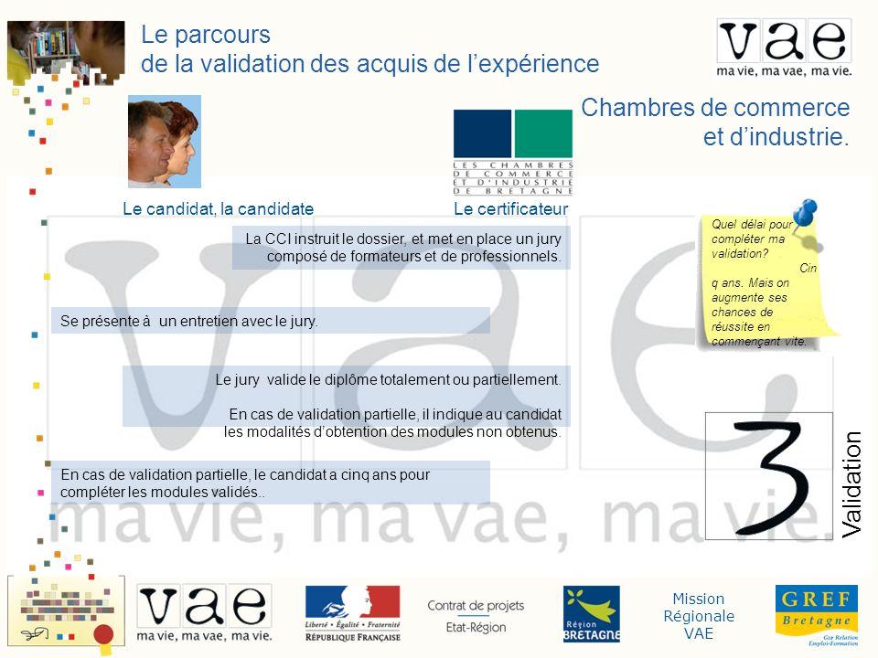 Mission Régionale VAE Le parcours de la validation des acquis de lexpérience Validation Chambres de commerce et dindustrie.