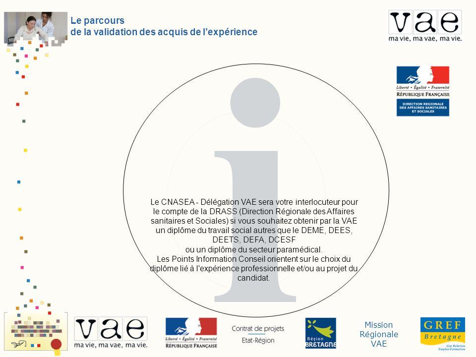 Mission Régionale VAE i Le parcours de la validation des acquis de lexpérience Le CNASEA - Délégation VAE sera votre interlocuteur pour le compte de l