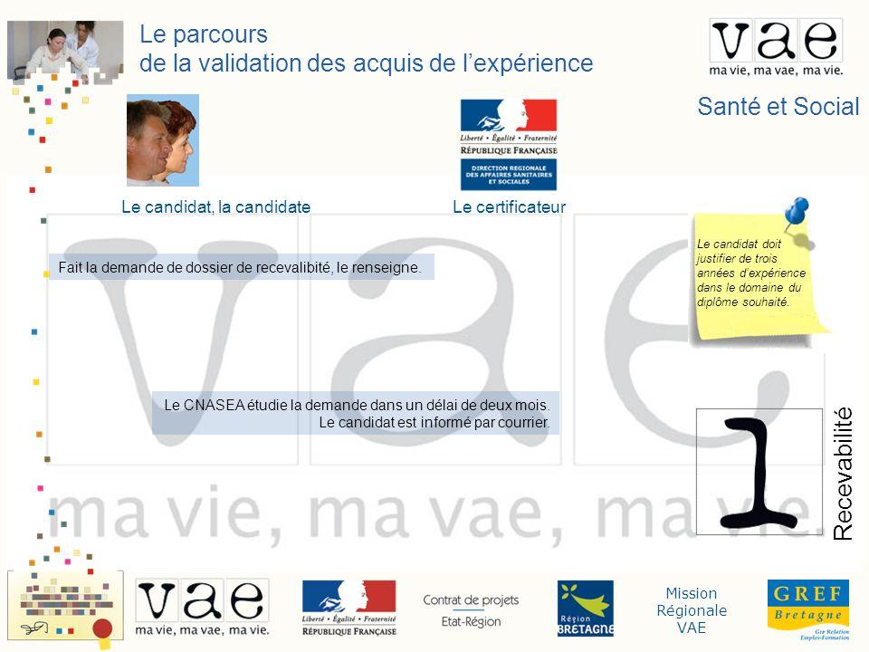 Mission Régionale VAE Le parcours de la validation des acquis de lexpérience Recevabilité Santé et Social Le candidat, la candidateLe certificateur Fa