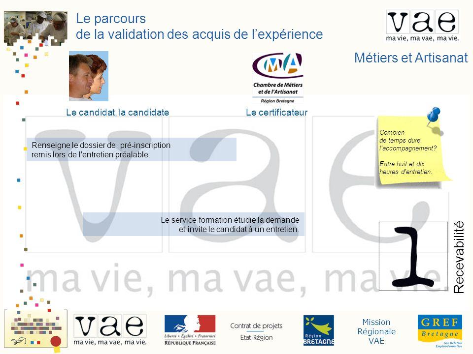 Mission Régionale VAE Le parcours de la validation des acquis de lexpérience Recevabilité Métiers et Artisanat Le candidat, la candidateLe certificate
