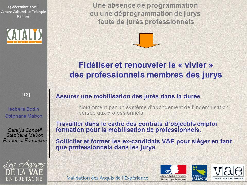 Isabelle Bodin Stéphane Mabon Catalys Conseil Stéphane Mabon Etudes et Formation [13] Fidéliser et renouveler le « vivier » des professionnels membres