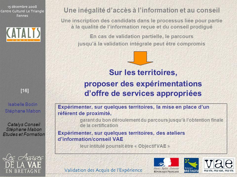 Isabelle Bodin Stéphane Mabon Catalys Conseil Stéphane Mabon Etudes et Formation [16] Sur les territoires, proposer des expérimentations doffre de ser