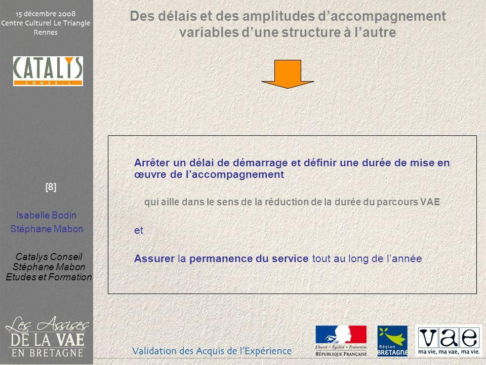 Isabelle Bodin Stéphane Mabon Catalys Conseil Stéphane Mabon Etudes et Formation [19] Merci de votre attention