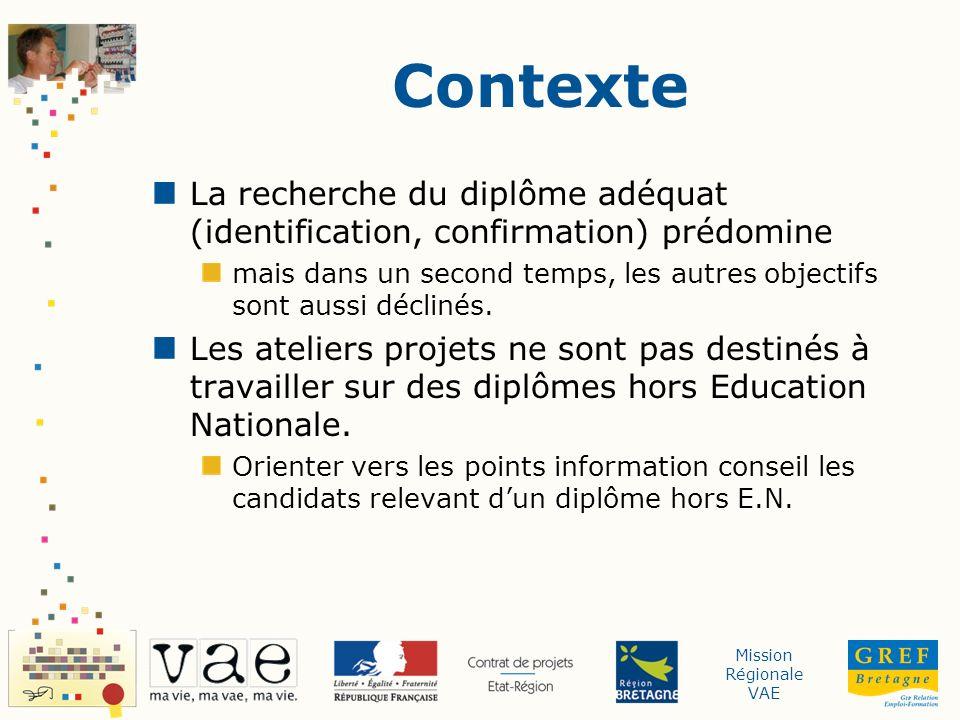 Mission Régionale VAE Contexte La recherche du diplôme adéquat (identification, confirmation) prédomine mais dans un second temps, les autres objectifs sont aussi déclinés.