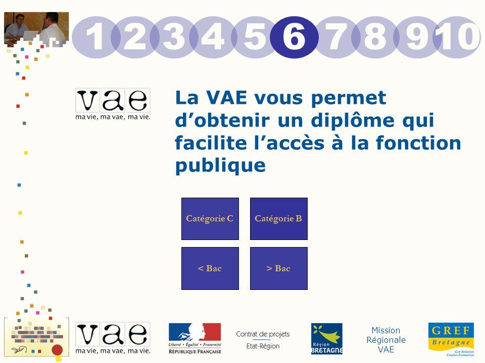 Mission Régionale VAE La VAE vous permet dobtenir un diplôme qui facilite laccès à la fonction publique 12345678910 Catégorie B > Bac Catégorie C < Ba