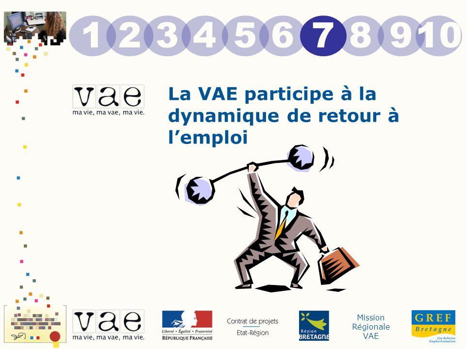 Mission Régionale VAE La VAE participe à la dynamique de retour à lemploi 12345678910