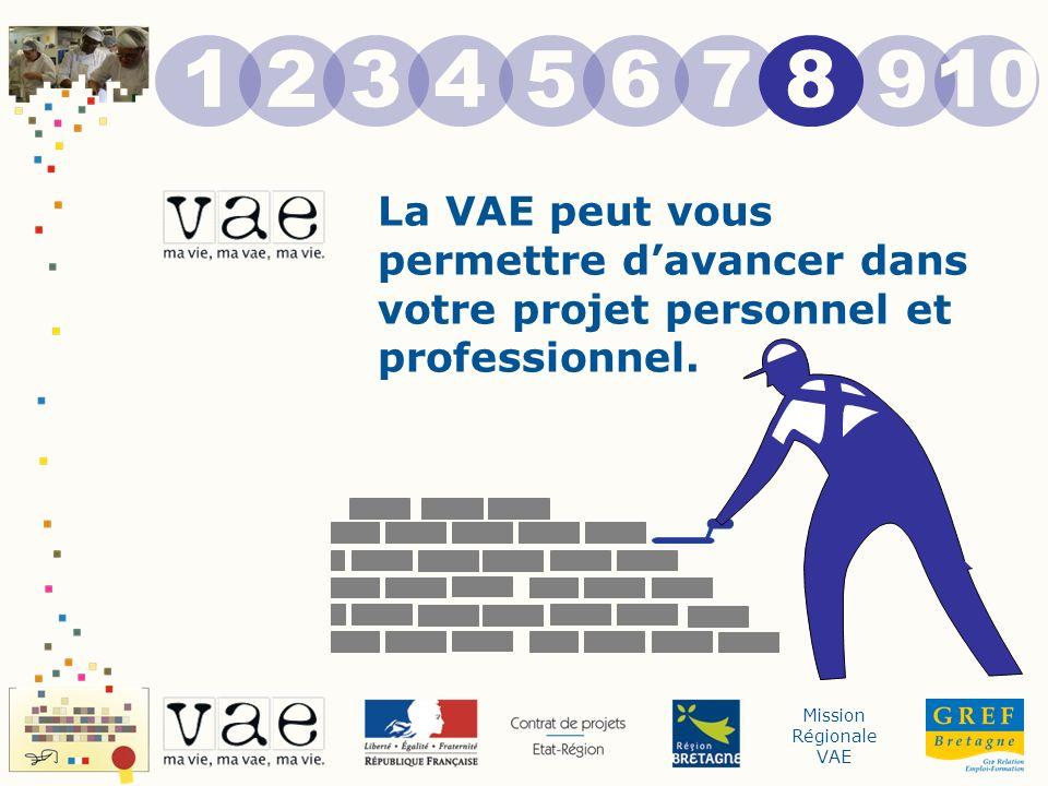 Mission Régionale VAE La VAE peut vous permettre davancer dans votre projet personnel et professionnel. 12345678910