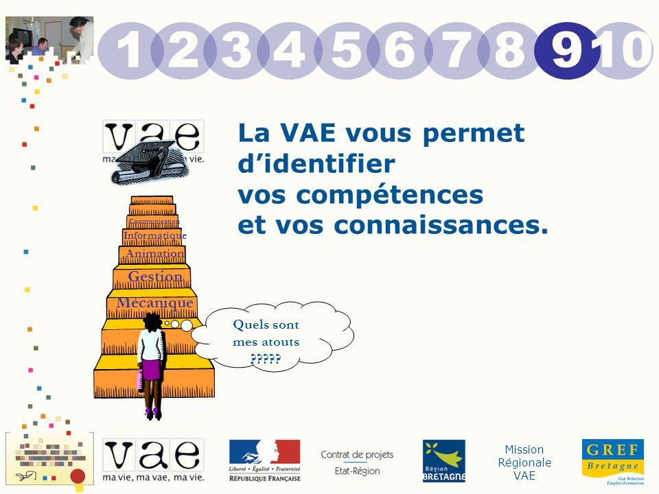 Mission Régionale VAE La VAE vous permet didentifier vos compétences et vos connaissances.