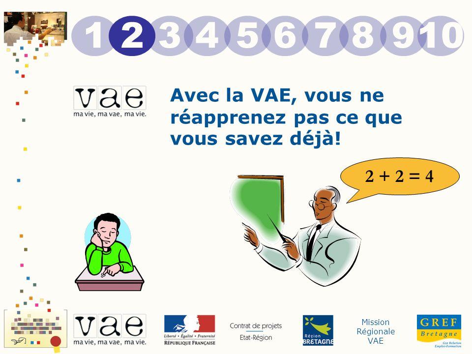 Mission Régionale VAE Avec la VAE, vous ne réapprenez pas ce que vous savez déjà! 12345678910 2 + 2 = 4