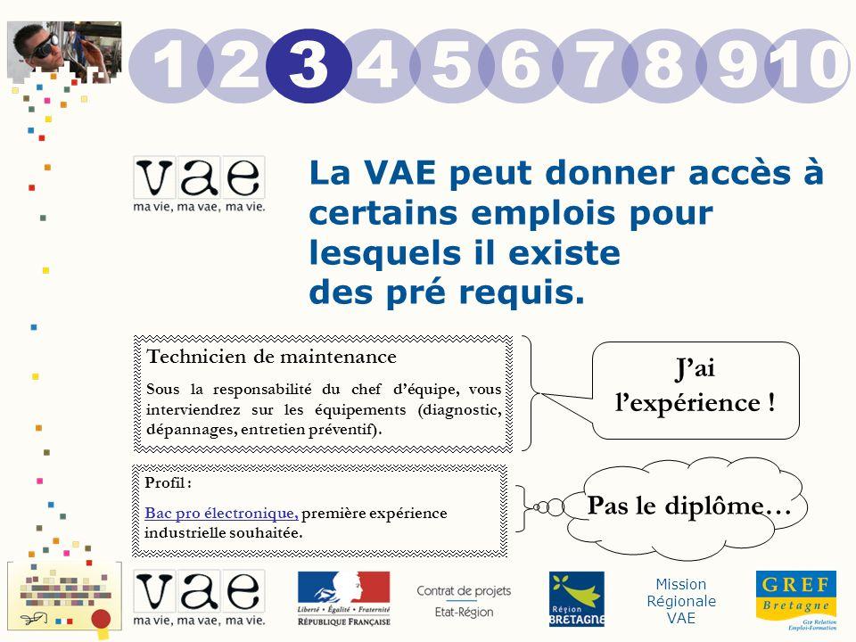 Mission Régionale VAE La VAE peut donner accès à certains emplois pour lesquels il existe des pré requis. 14325678910 Profil : Bac pro électronique, p
