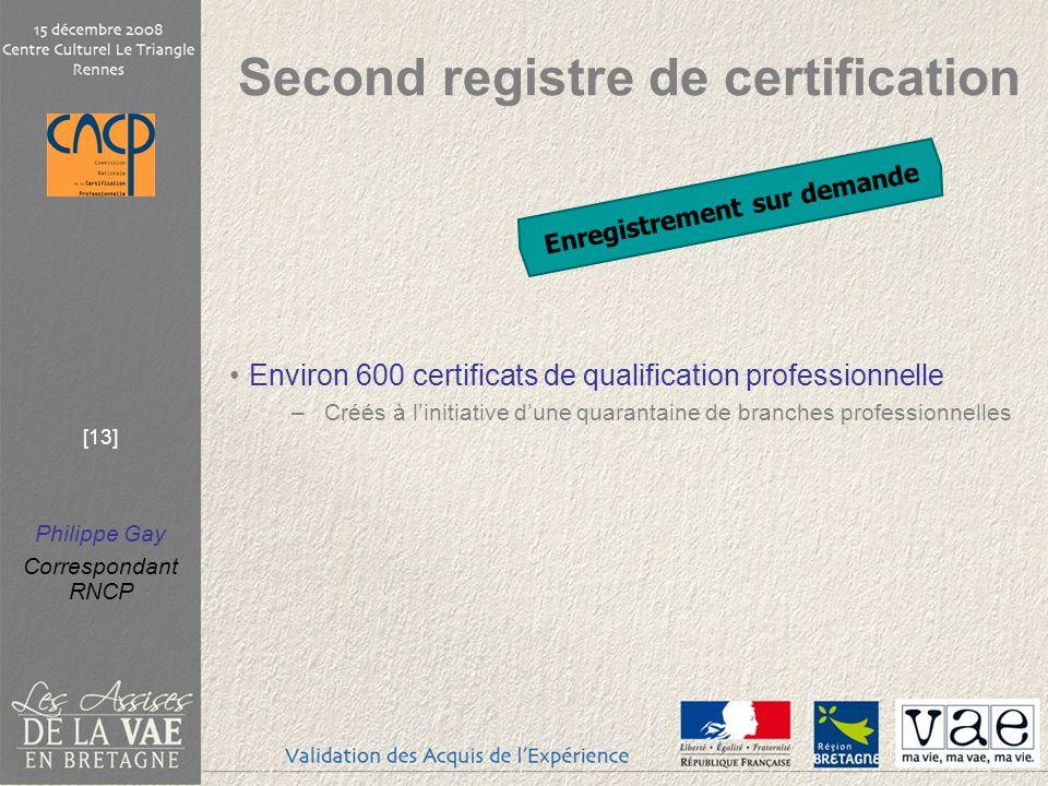 Philippe Gay Correspondant RNCP [13] Enregistrement sur demande Second registre de certification Environ 600 certificats de qualification professionnelle –Créés à linitiative dune quarantaine de branches professionnelles